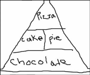 Foodpyramid-2