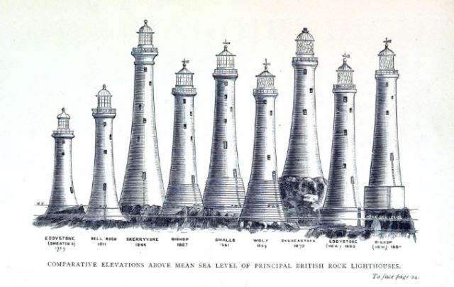 British Lighthouses