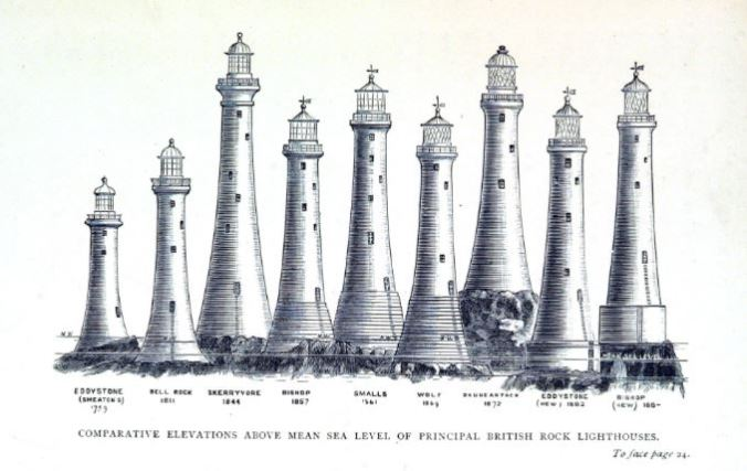 British Lighthouses